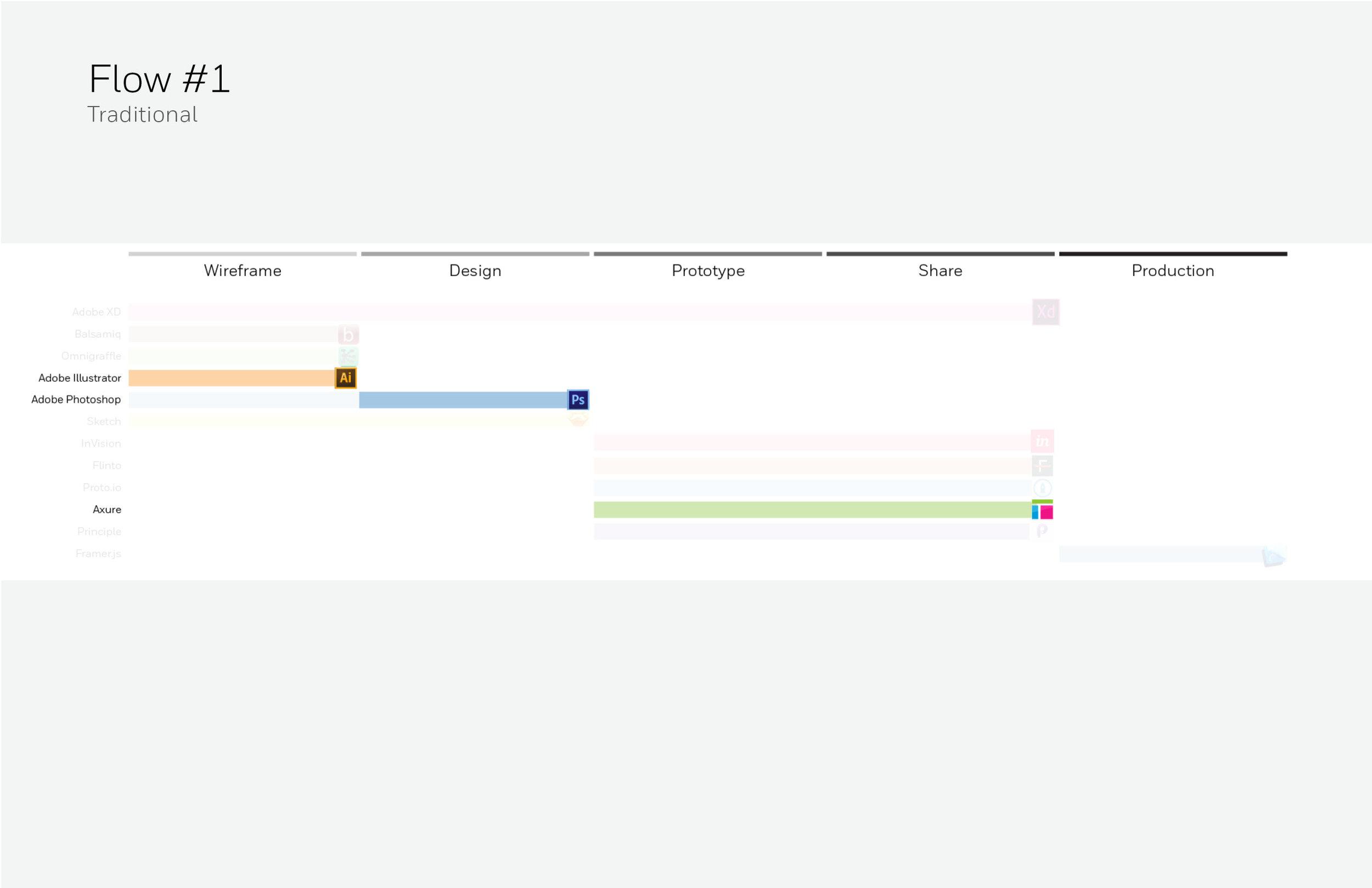 PrototypingTools_8.jpg