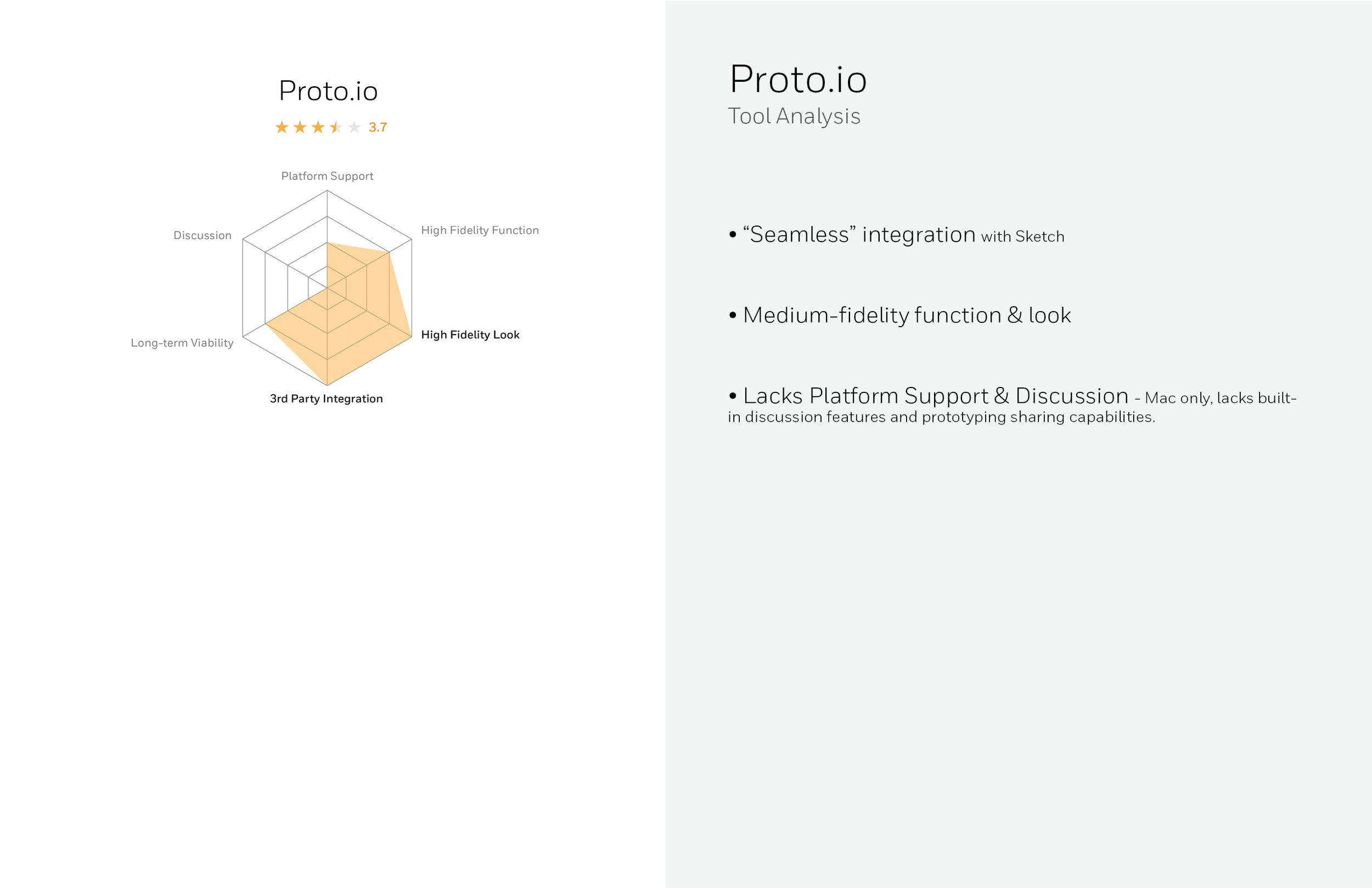 PrototypingTools_24.jpg