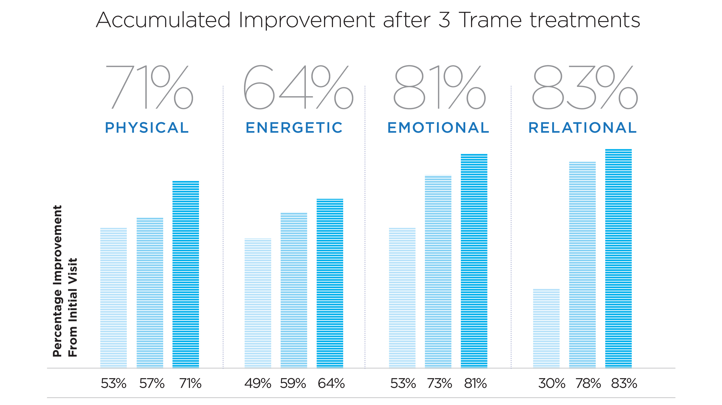 trame result graph.png