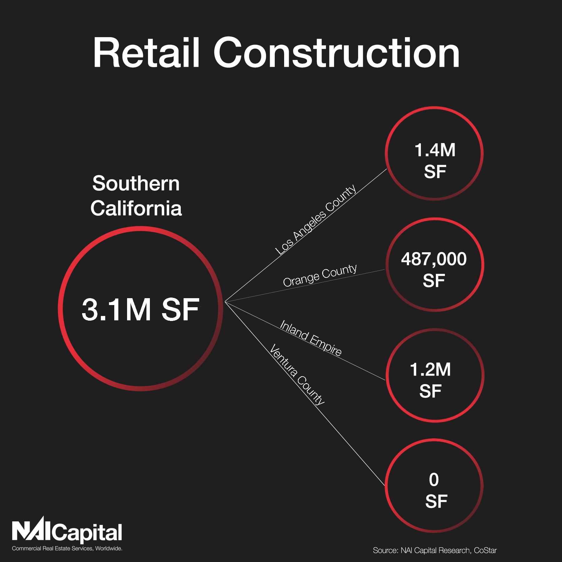 retail construction.png