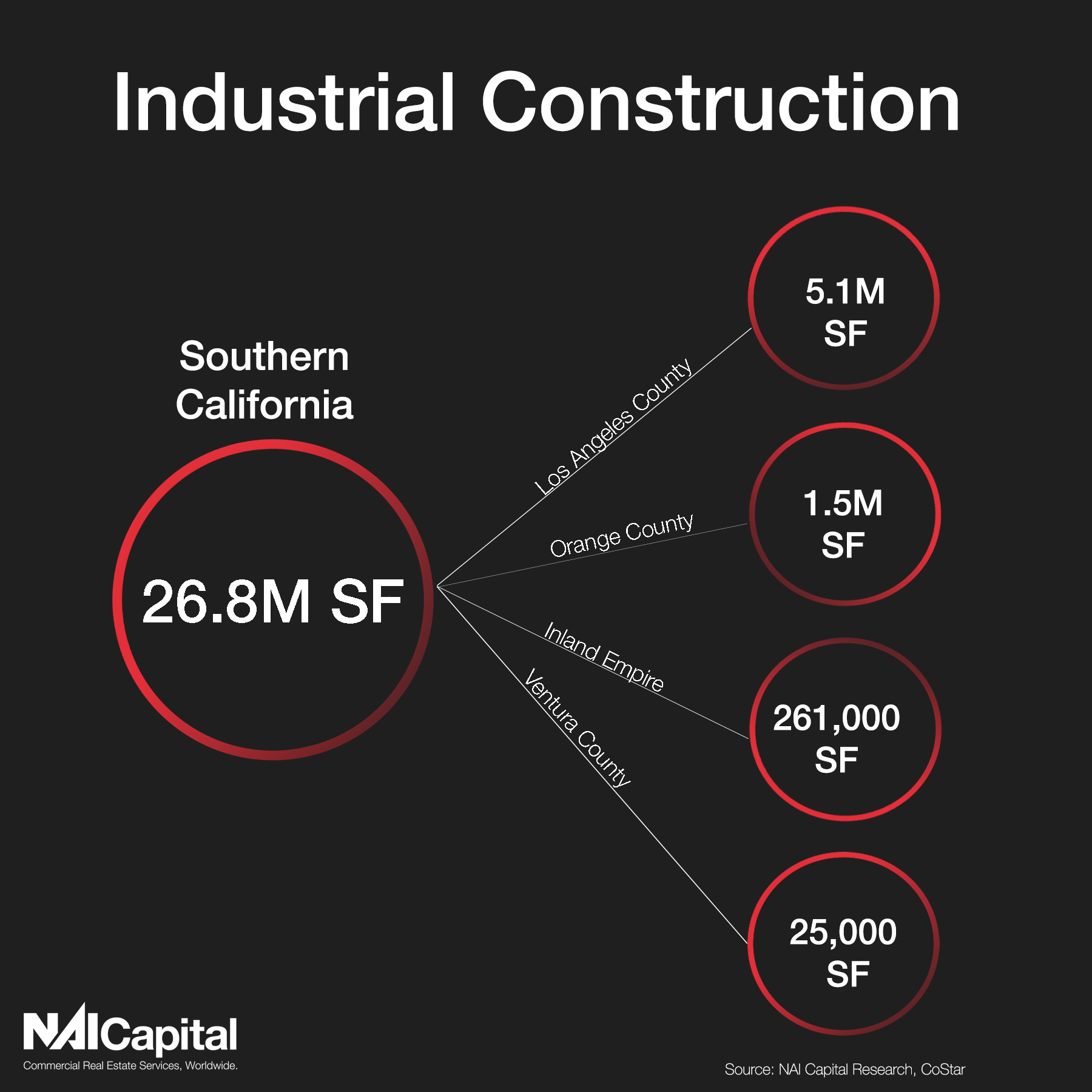industrial construction.png