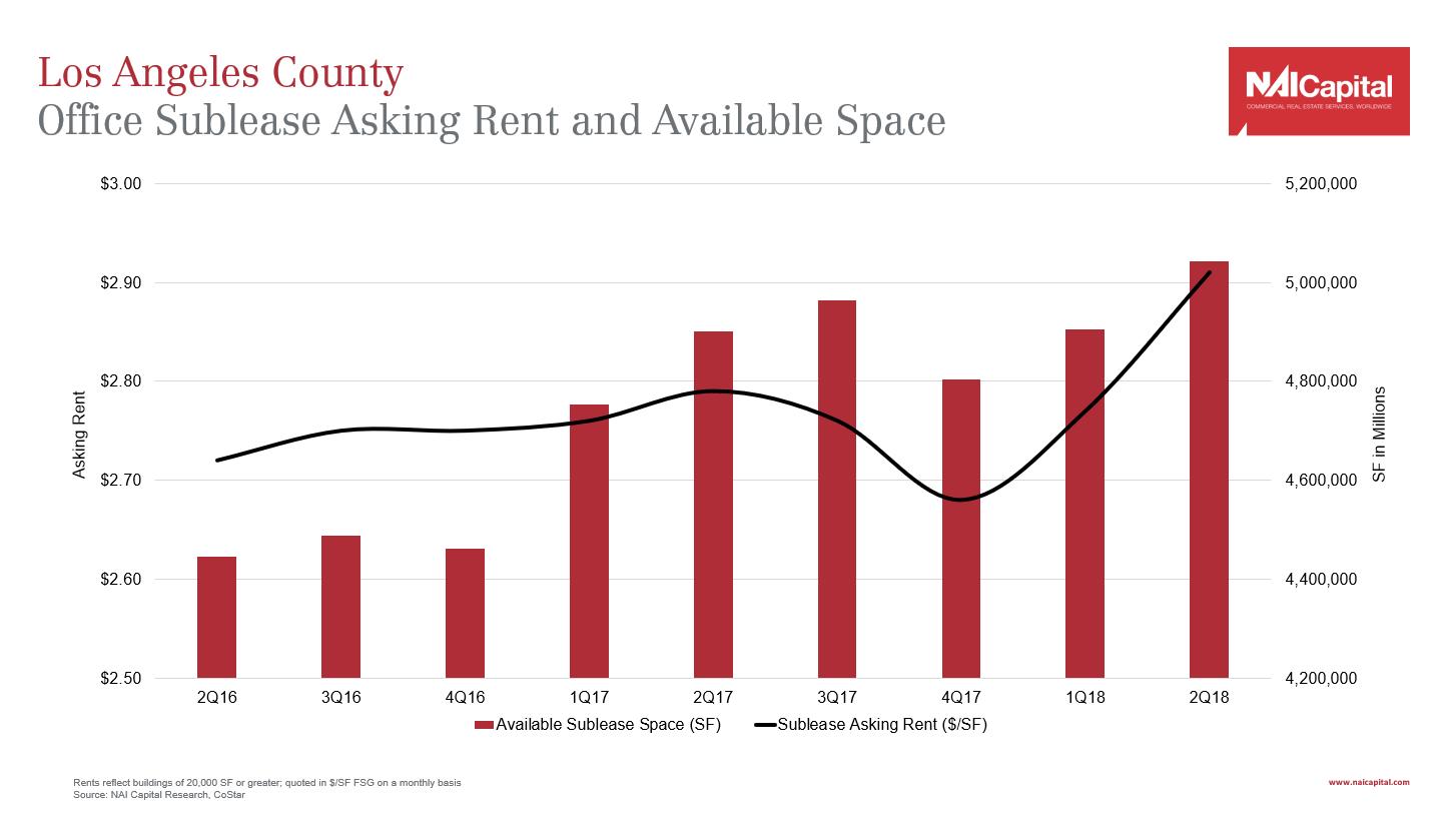 LA_Sublease rent_availability.PNG