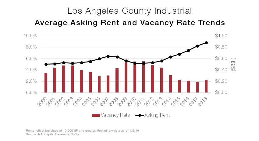 LA graph.jpg