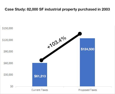 case study graph.jpg