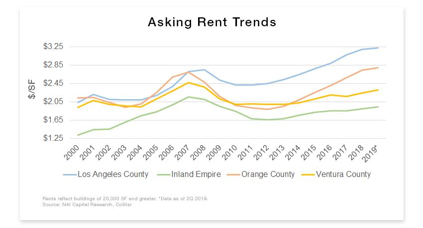 office rent graph.jpg