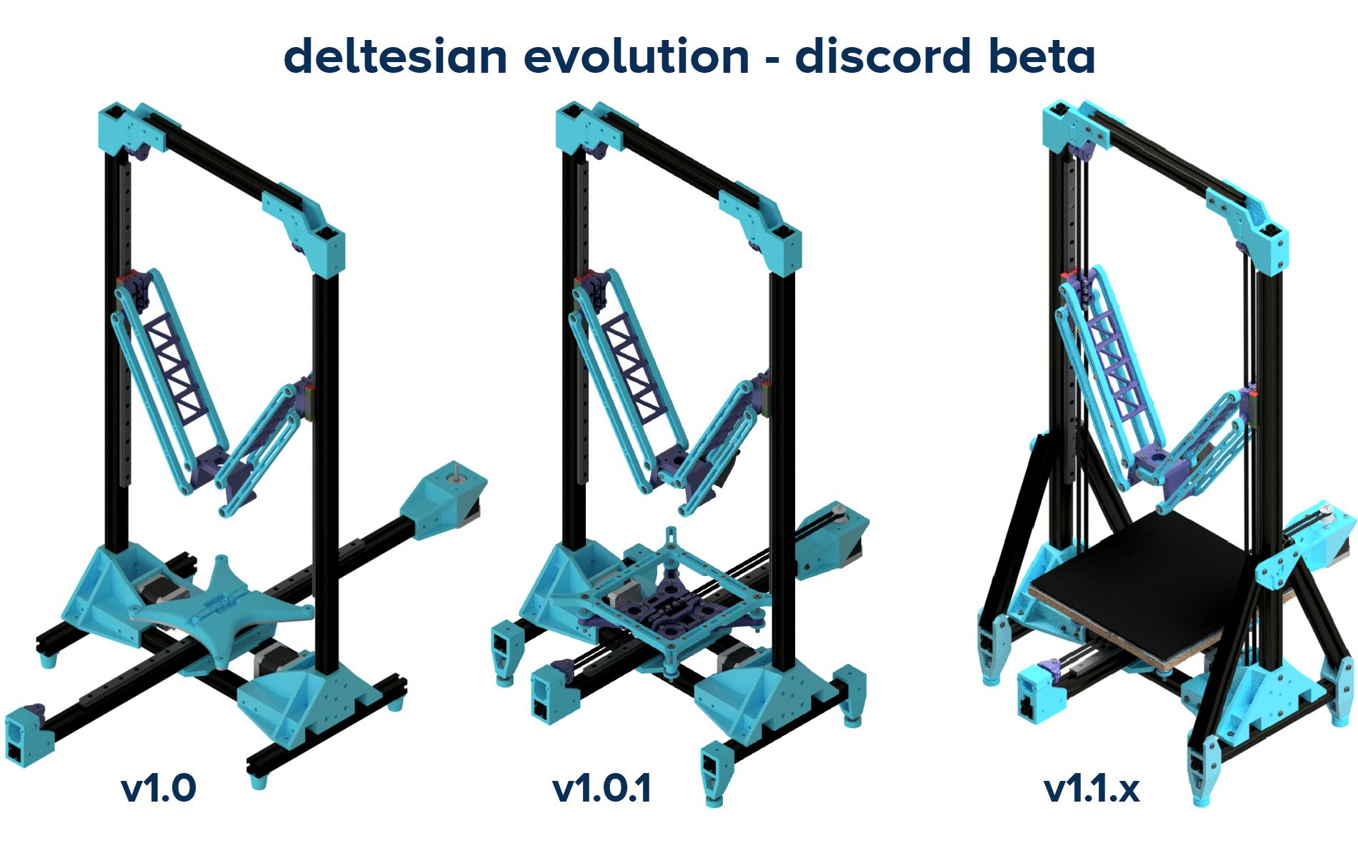 Deltesian-Evolution---v1.0---v1.0.1---v1.1.x-90percentwidth.png