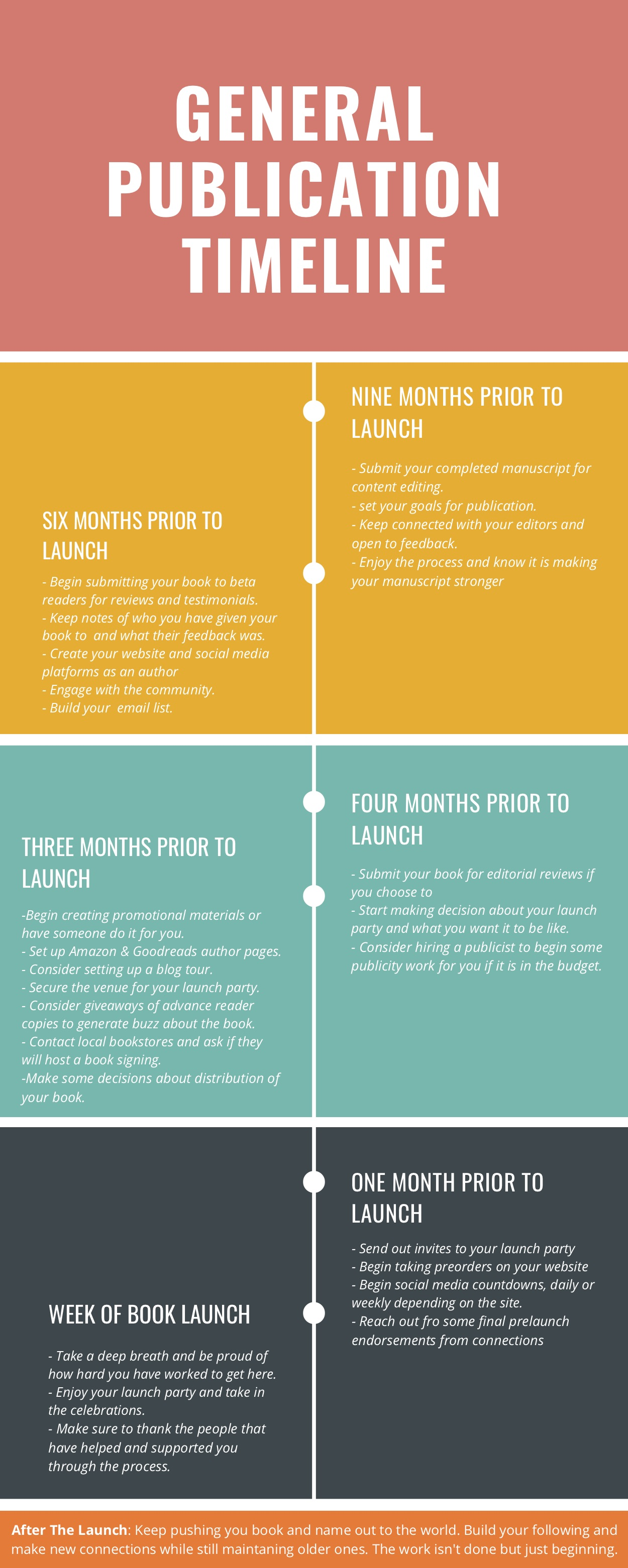 General Publication Timeline - Canva.jpg