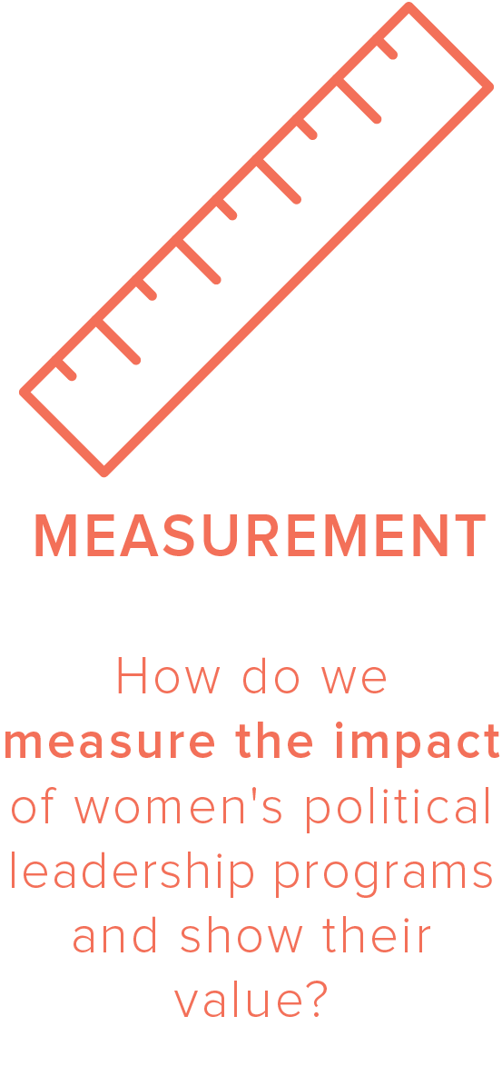 Website Graphics_Measurement.png