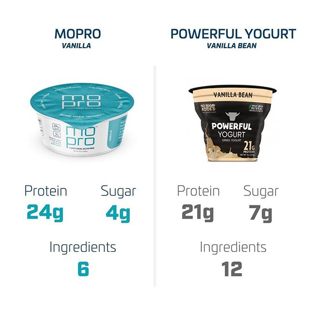 Good things come in small packages.....⠀ ⠀ MOPRO has a smaller serving size and delivers MORE than Powerful Yogurt. ⠀ ⠀ MORE protein. LESS sugar. FEWER ingredients. And the only yogurt in the game with CFM® whey protein isolate. ⠀ ⠀ MOPRO is MORE THAN YOGURT™⠀ ⠀ ⠀ ⠀ ⠀ ⠀ ⠀ ⠀ ⠀ ⠀ ⠀ ⠀ ⠀ ⠀ ⠀ ⠀ ⠀ ⠀ ⠀ ⠀ ⠀ ⠀ ⠀ ⠀ ⠀ #mopronutrition #morethanyogurt #yogurtlover #powerfulyogurt #greekyogurt #yogurt #highproteinyogurt #wholemilkyogurt #highproteinlowcarb #highproteinsnack #dietitian #nutritionists #sportsnutritionist #sportsnutritionist #guthealthmatters #cleaningredients #functionalnutrition #fitfoodies #fiteats #proteinbarjunkie #dairyfood #postworkoutfuel #preworkoutfuel #gymfood #gymfoodie #crossfitfood #crossfitdiet #ketoeats #newfoodfinds #fitnessblogger ⠀ ⠀ ⠀