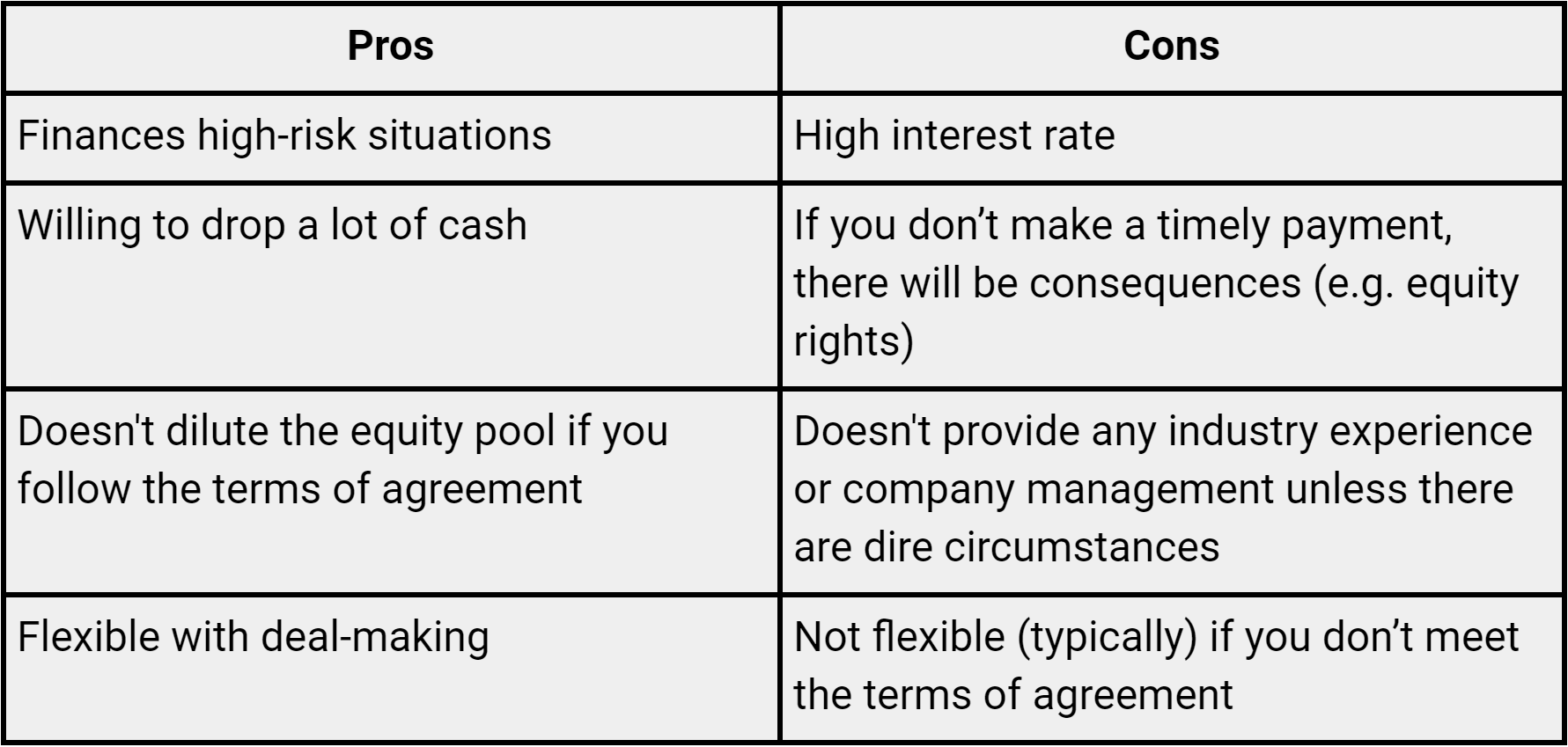 Pros and Cons.PNG