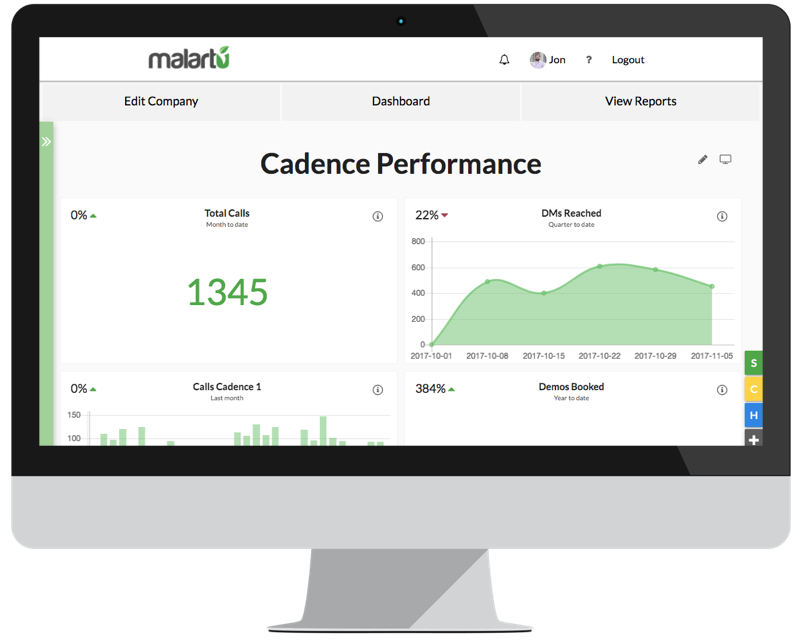 A dashboard analyzing the performance of a specific cadence.