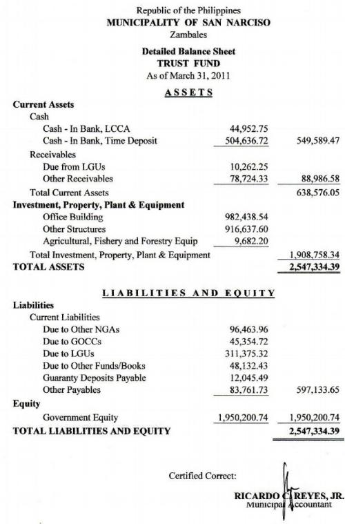 02_Statement_Cash_Flows_Trust_Funds.jpg