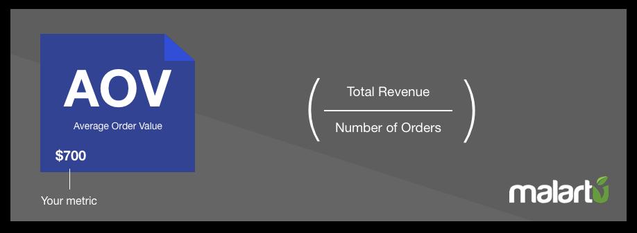 Average Order Value - Malartu - eCommerce KPIs