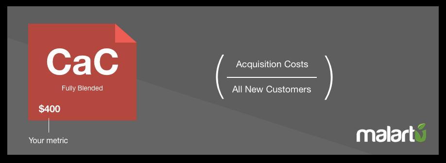 CAC Fully Blended - Malartu - eCommerce KPIs