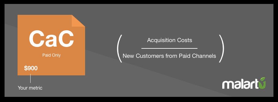 CAC Paid Only - Malartu - eCommerce KPIs