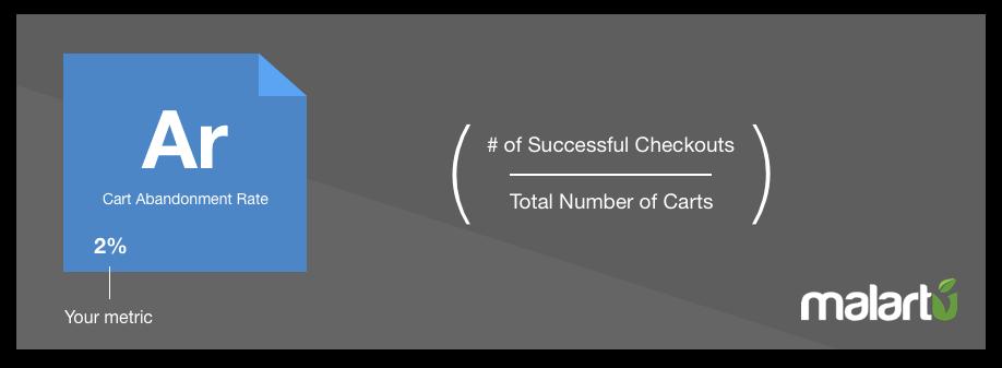 Cart Abandonment Rate - Malartu - eCommerce KPIs