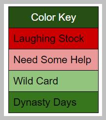 FFD-color-key.png