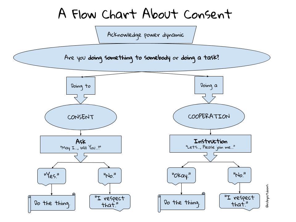 Consent education-2.jpg