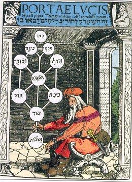 Tree of Life (Kabbalah) Midieval