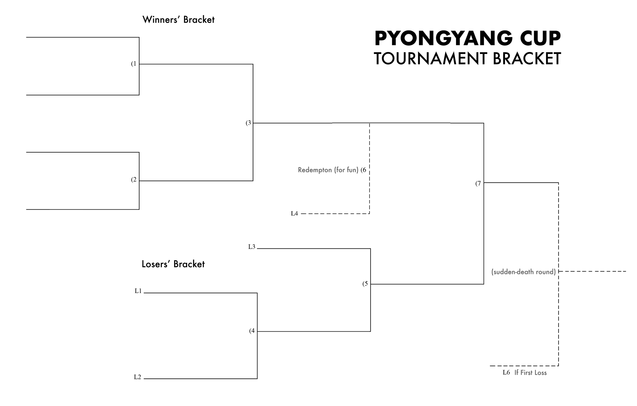 updated-pyongyang-cup-tournament-bracket.png