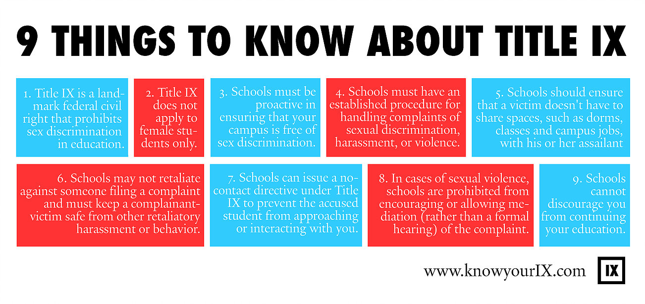 ( Know Your Title IX )