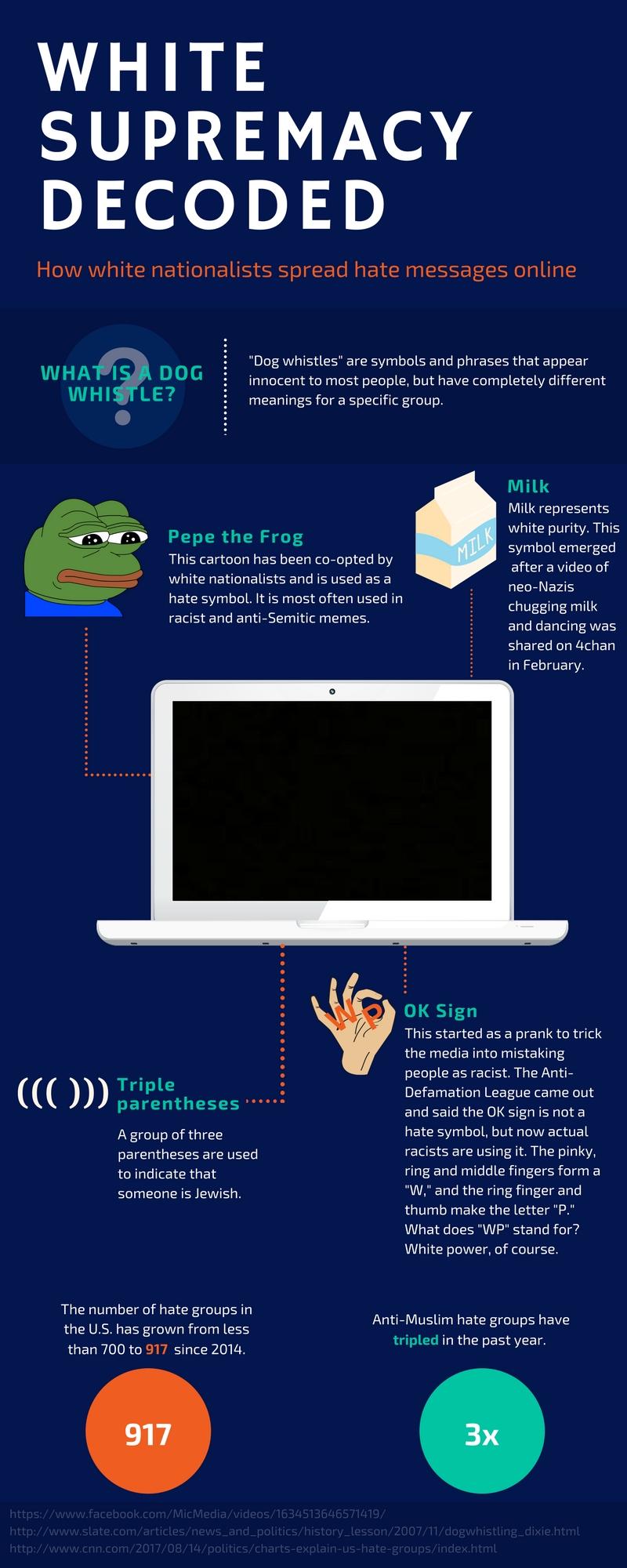 Far right infographic.jpg