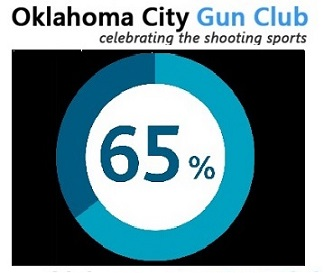Oklahoma City Gun CLub - On May 5th Election Trust reported BOD balloting results for the Oklahoma City Gun Club (OKCGC) sporting an impressive a 65% voter turnout. To reach that high level of participation ET deployed it's mail-in paper Scantron and Sctyl-Secured online ballot platforms to provide OKCGC voters a more accessible 'hybrid' voting environment for the third straight year in a row. Election Trust looks forward to the opportunity to once again deliver our veteran election services to the Oklahoma City Gun Club in 2018!