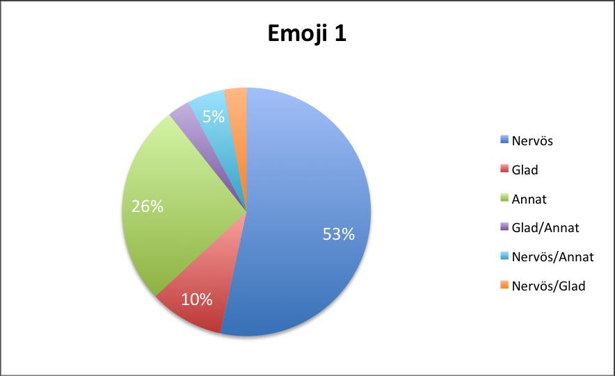 Emoji1-blogg.png