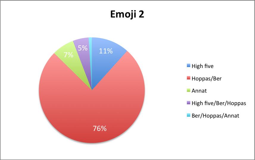emoji2-blogg.png