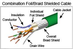 电缆电线屏蔽和编织。jpg
