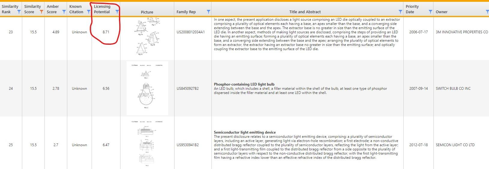 Some led light patents.jpg