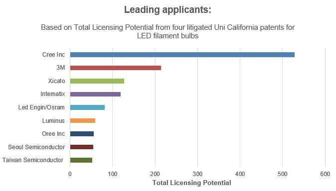 Licensing Potential profile.jpg