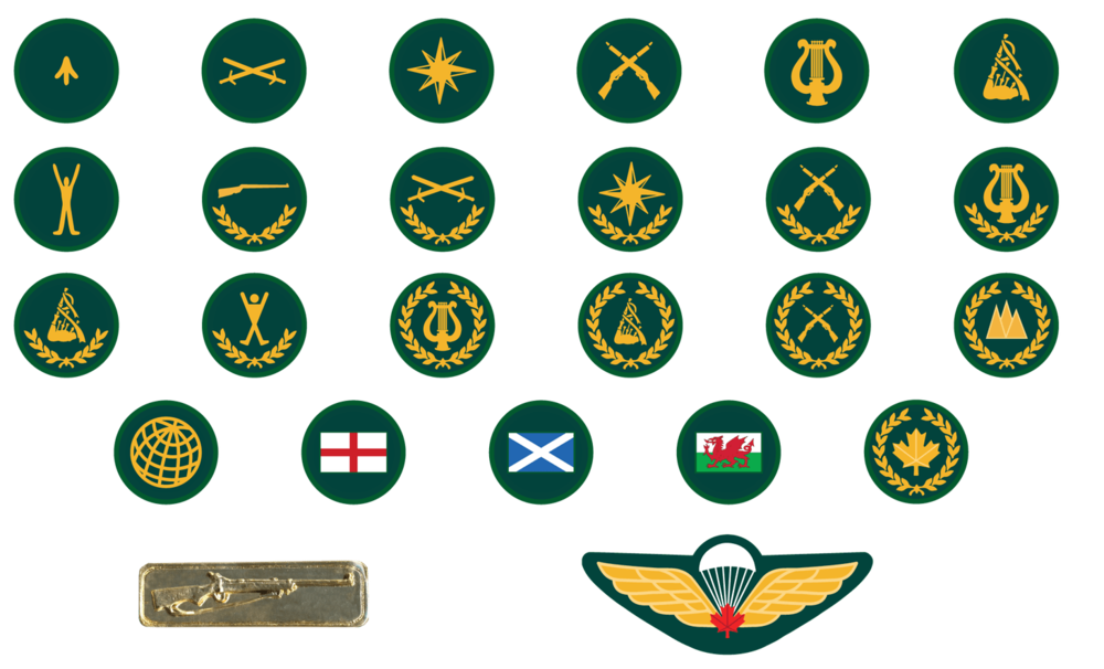 Summer Training Qualification Badges