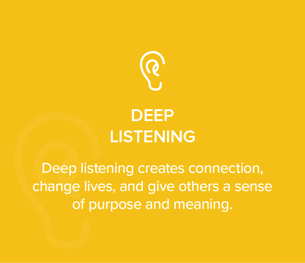 Deep Listening_3_5FundamentalsCard_1010px.png