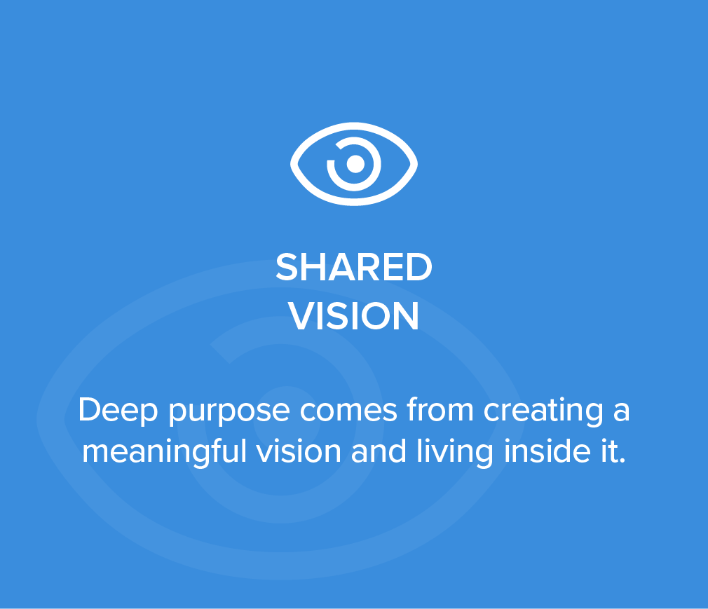 Shared Vision_2_5FundamentalsCard_1010px.png