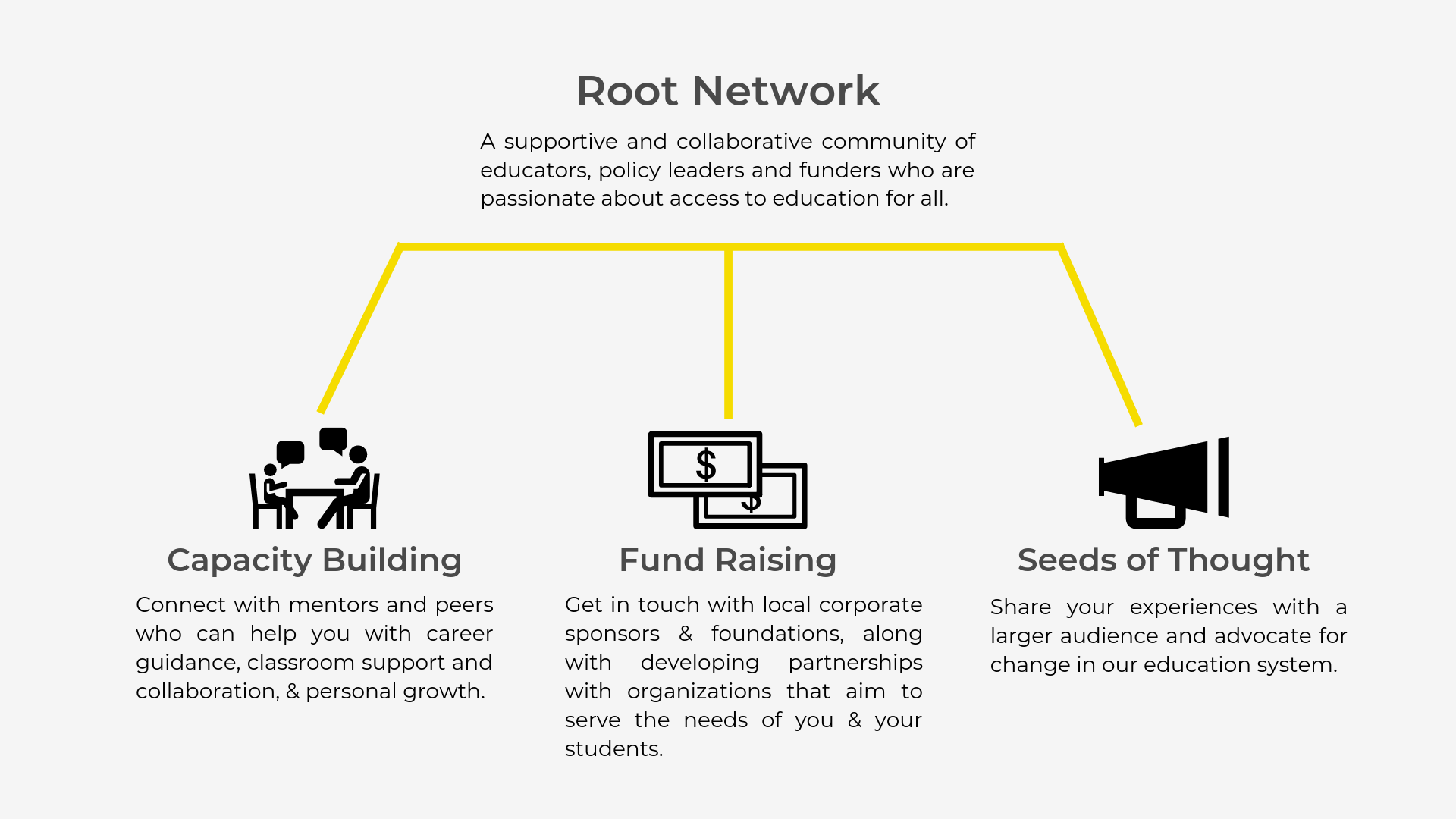 Root Network(3).png