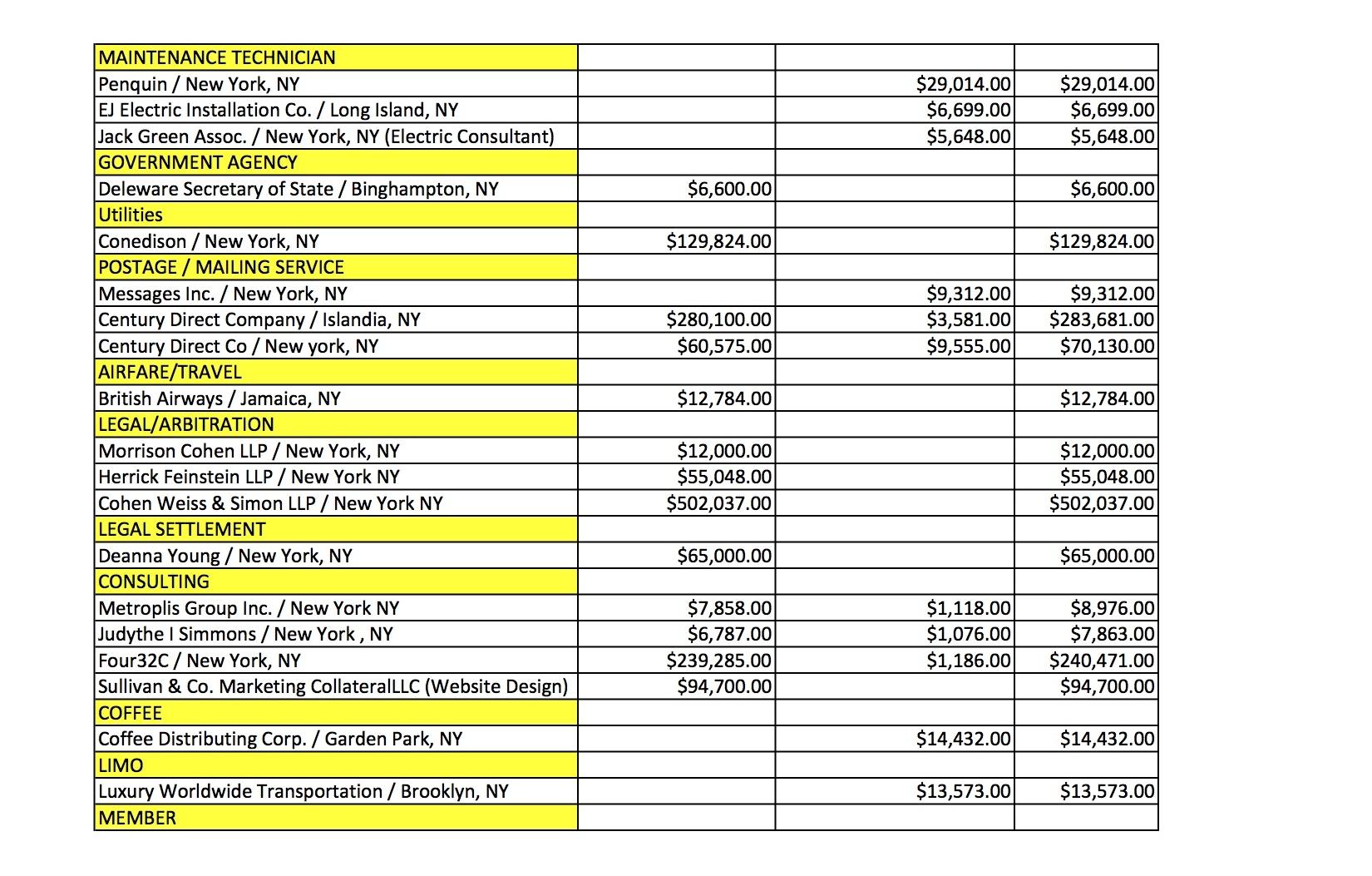 SAG Audit NY Expenses 2.jpg