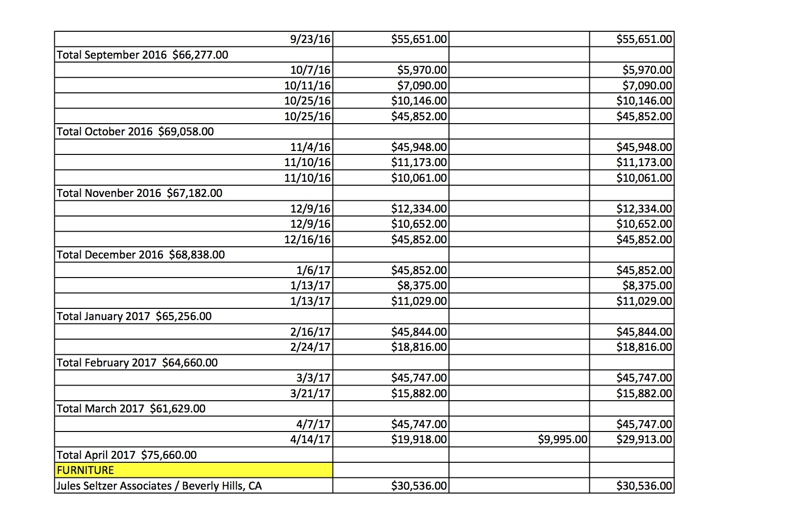 SAG Audit CA Expenses 2.jpg