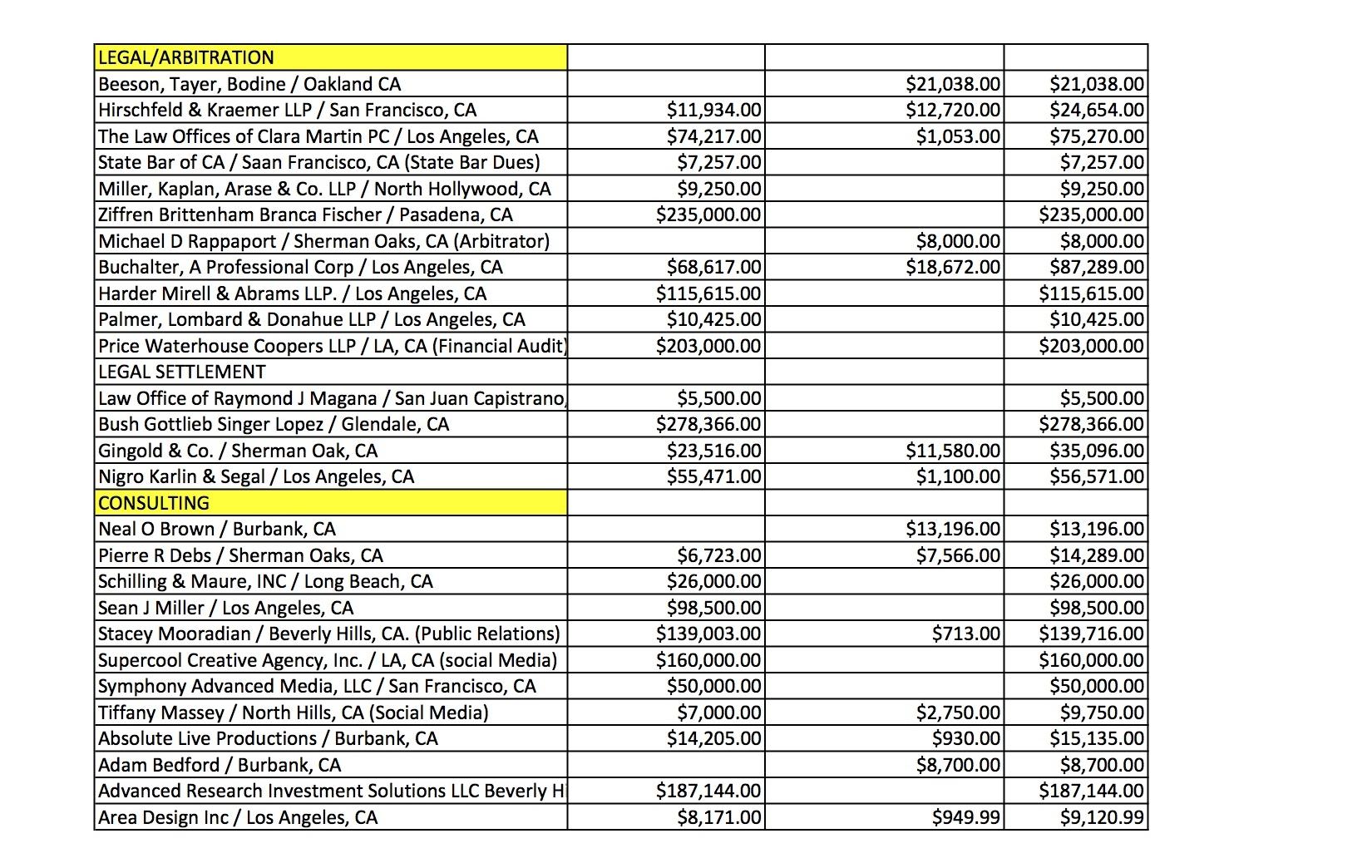 SAG Audit CA Expenses 8.jpg