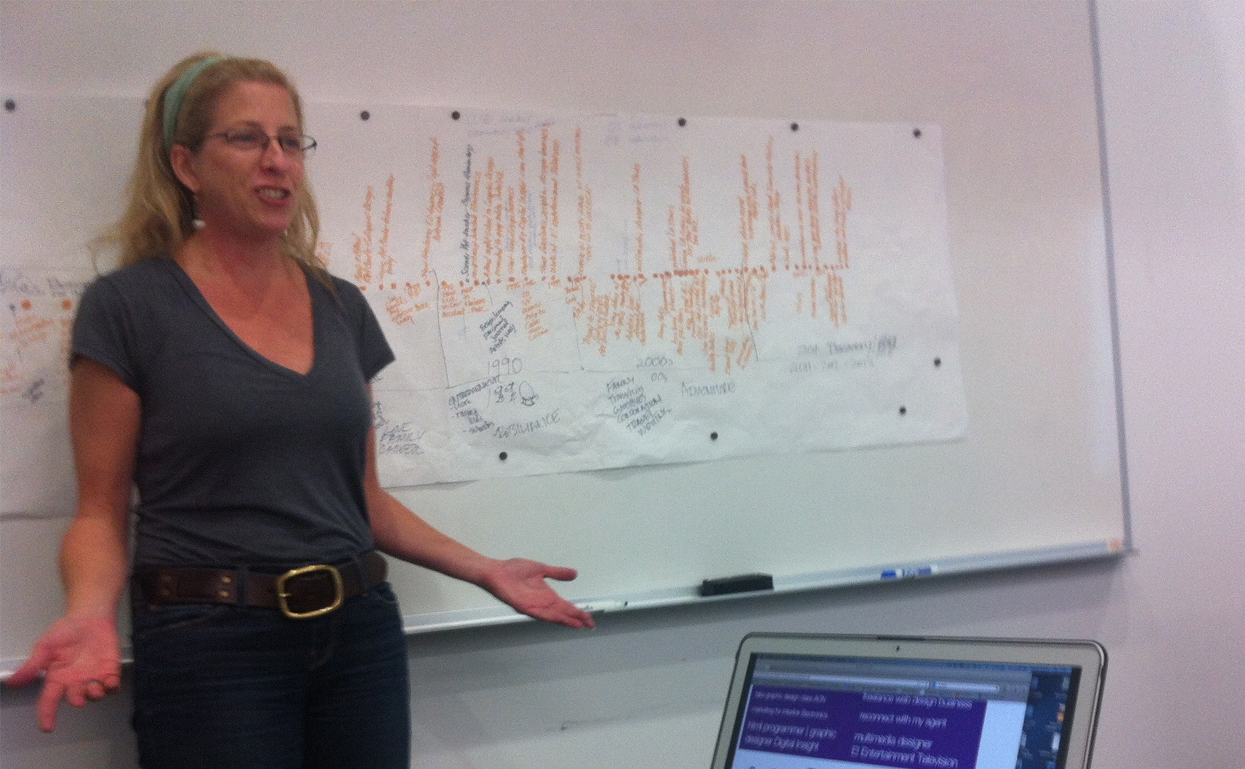 Laura Elliott discussing her Timeline assignment in class in 2013.