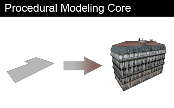 Example from CityEngine of Procedural Modelling with CGA code below.