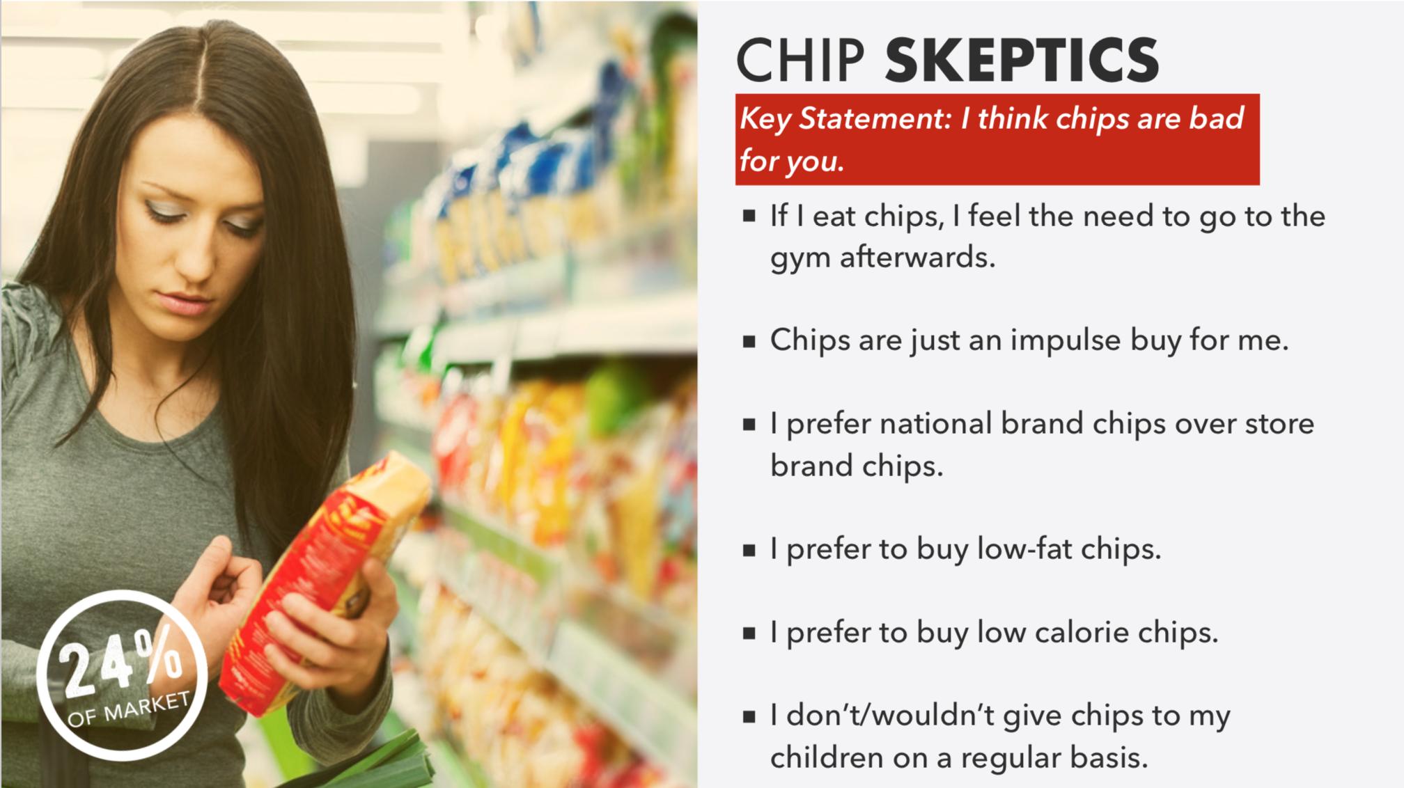 Chip Skeptics