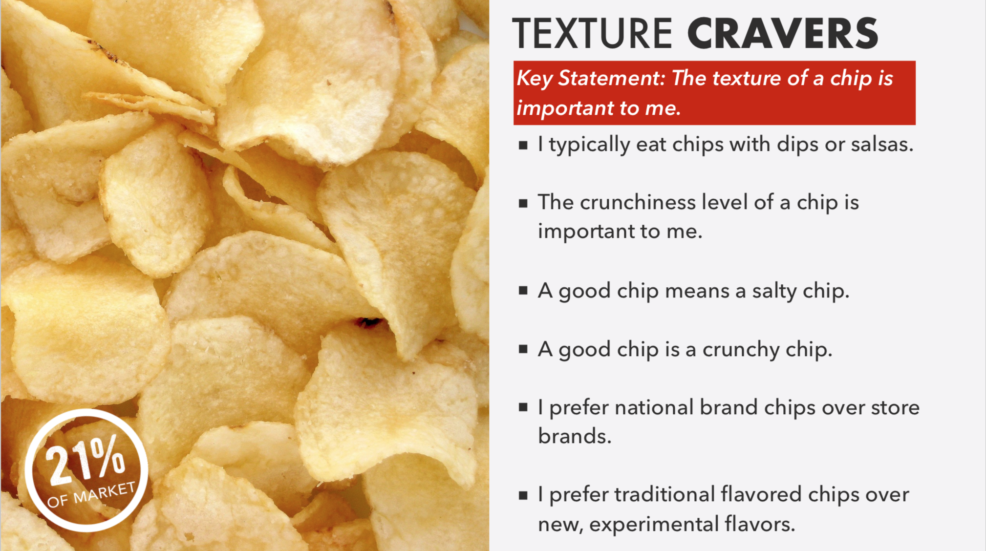 Texture Cravers