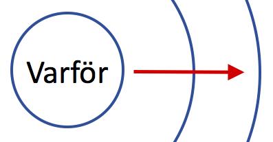 Den gyllene cirkeln (urklipp horisontell).jpg