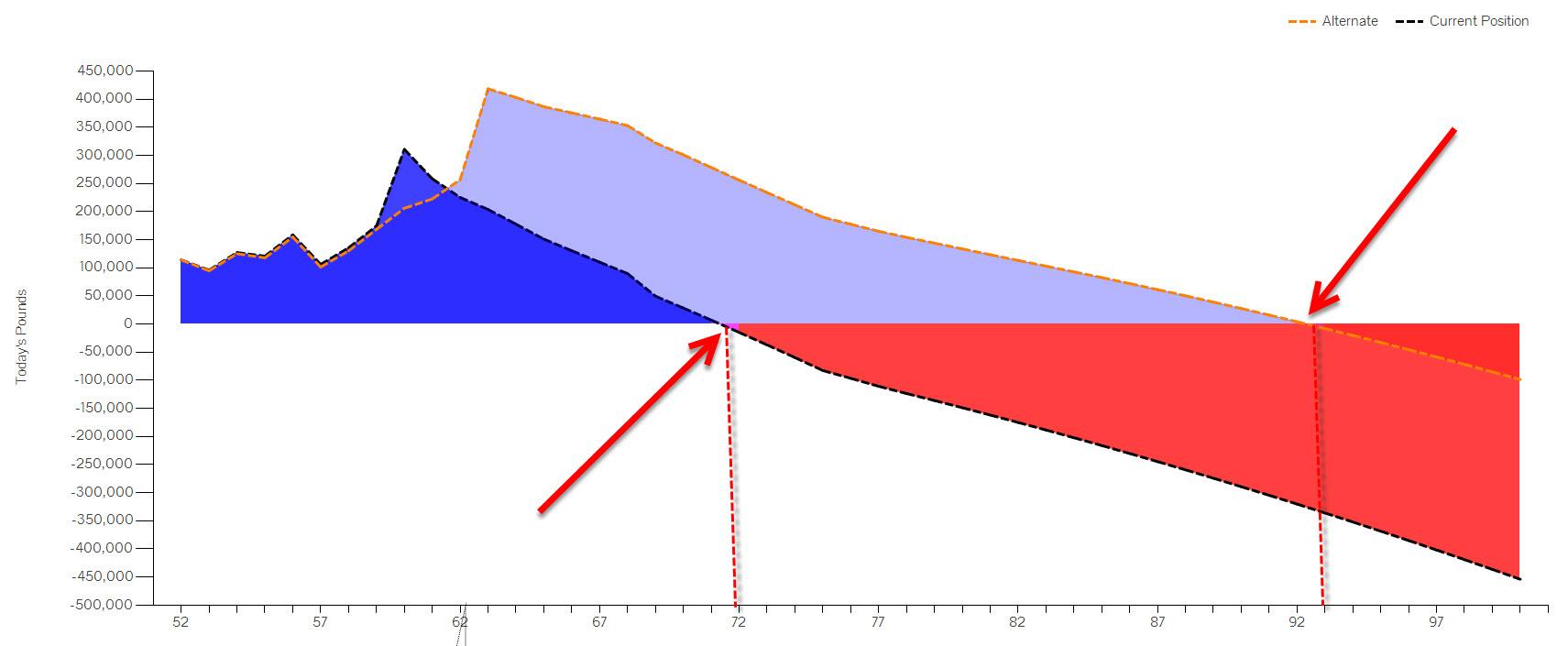 Wealth Curve.jpg