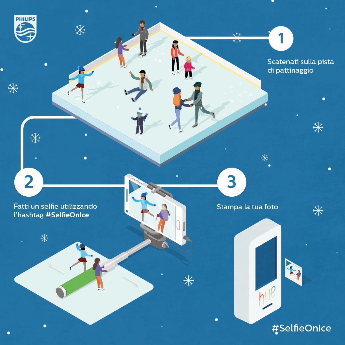 Overthebox Come funziona Social Hashtag Printer.png