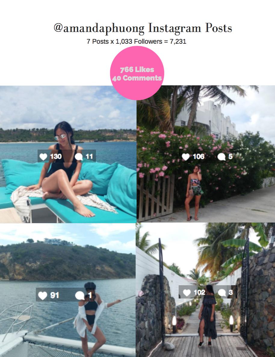 @amandaphuong Instagram: TradeWinds Social Media Trip