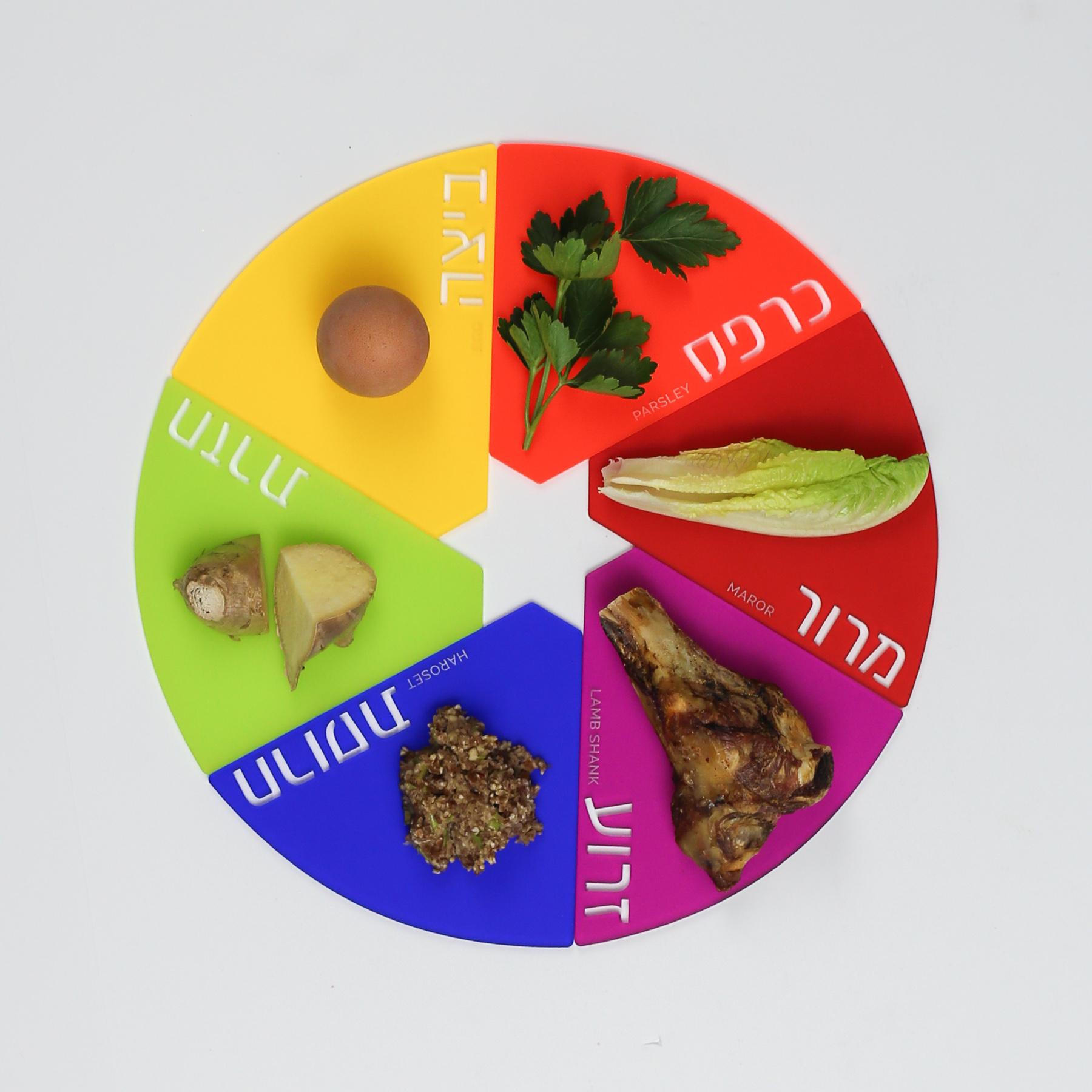 Days_Seder_Plate_1.jpg