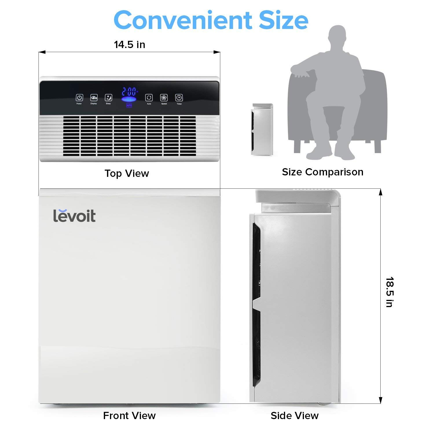 Levoit All Products Levoit LV PUR131 True HEPA Air Purifier