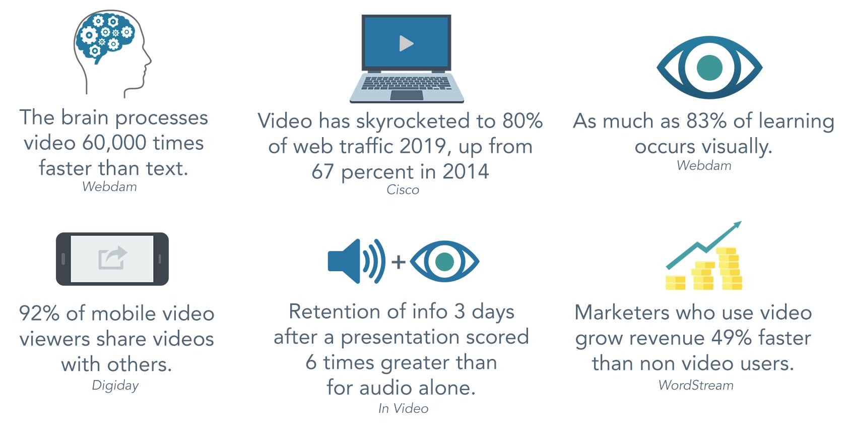 Video Stats_Web.jpg